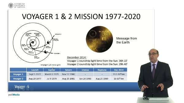 The Voyager Mission. Case study (II)