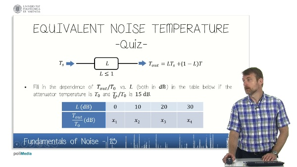 Fundamentals of Noise (IV)