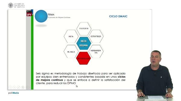 Metodología seis sigma para mejora continua: ciclo Dmaic y ciclo Dcov.