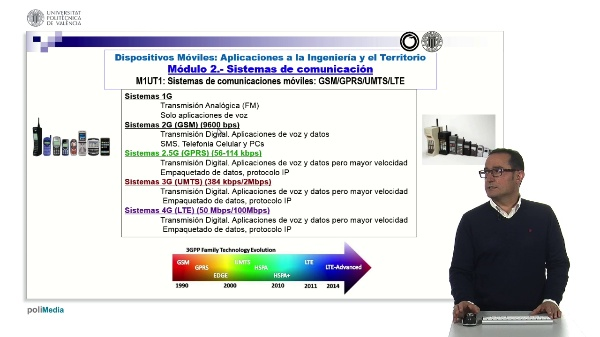 M3UT2: Sistemas de comunicacion Movil