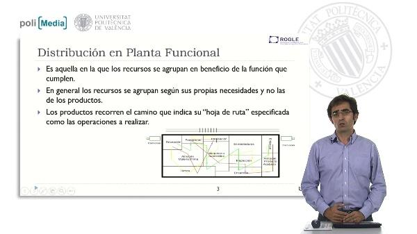 Distribución en planta funcional