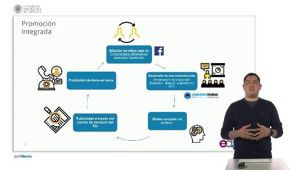 SPOC Gestión de MOOC. Experiencia del TEC de Monterrey en marketing