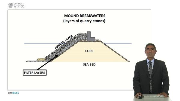 Mound breakwaters