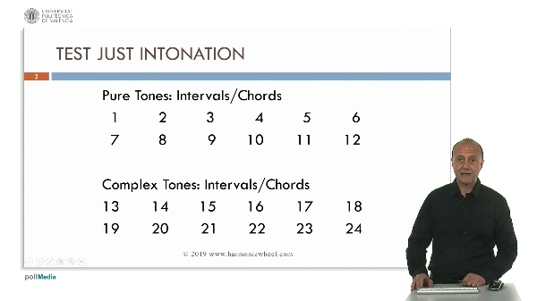 Test Just Intonation: Complex Tones