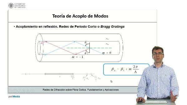 Teoria de acoplo entre modos (IV)