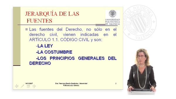 Pirámide normativa, Jerarquía de fuentes en Derecho Español