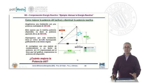 Conceptos teóricos de Energía Reactiva III