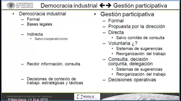 Democracia industrial vs Gestion Participativa
