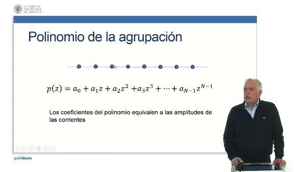 Agrupaciones lineales de antenas. Ejercicios.