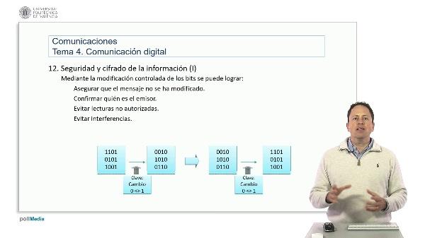 Introducción a las radiocomunicaciones. Seguridad y encriptado