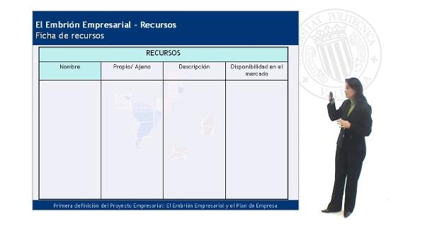 Ficha de Recursos