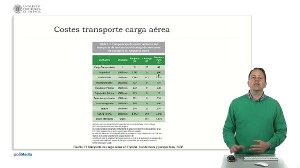 Tema 13. Terminal de carga (4)
