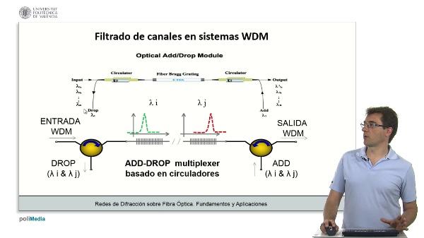 Filtrado de canales en sistemas WDM (II)