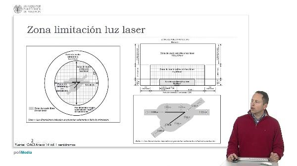 Ingeniería Aeronáutica - Zonas de limitación de luz laser