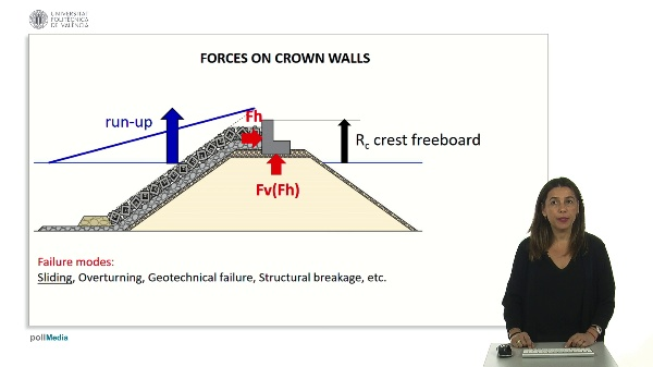 Forces on crown walls