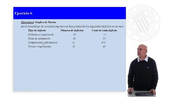 Práctica1. Statgraphics. Ejercicio 4