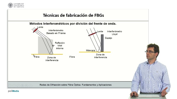 Tecnicas de fabricacion de FBGs (III)