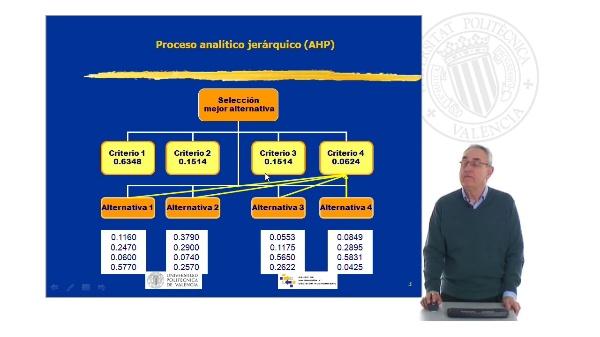 AHP aplicado a la valoración de activos ambientales