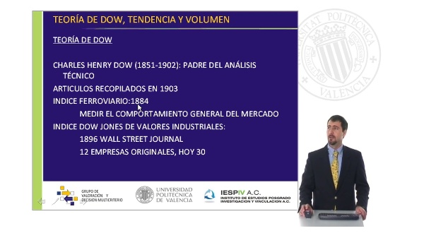 Teoría de Dow: Tendencia y Volumen I
