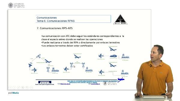 Máster pilotaje rpas.  Comunicaciones RPAS con ATC