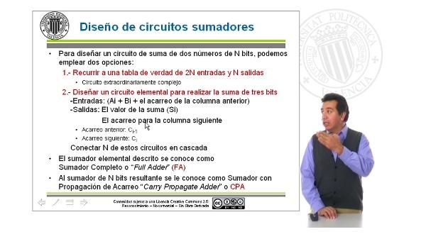 Cálculo del retardo de los circuitos sumadores