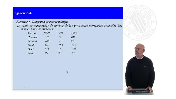 Practica 2. Statgraphics Ejercicio 4