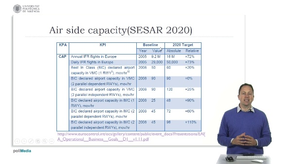 Airport capacity 6. Capacity numbers in SESAR 2020