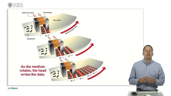 Dispositivos de almacenamiento de datos. Medios magnéticos