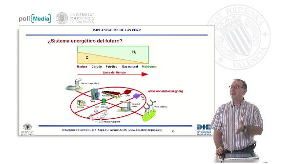 Introducción a las energías renovables. La energía solar fotovoltaica en el futuro mix energético