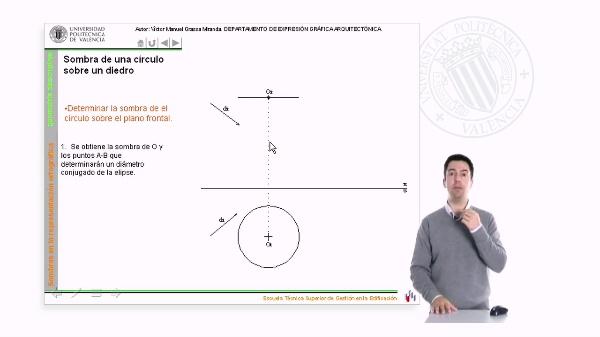 Soleamiento: las sombras en la representación ortográfica. La circunferencia