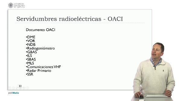 Ingeniería aeroportuaria. Servidumbres radioeléctricas OACI