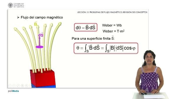 Induccion magnetica. Problemas de flujo magnetico.