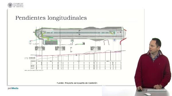 Ingeniería aeroportuaria. Pendiente longitudinal