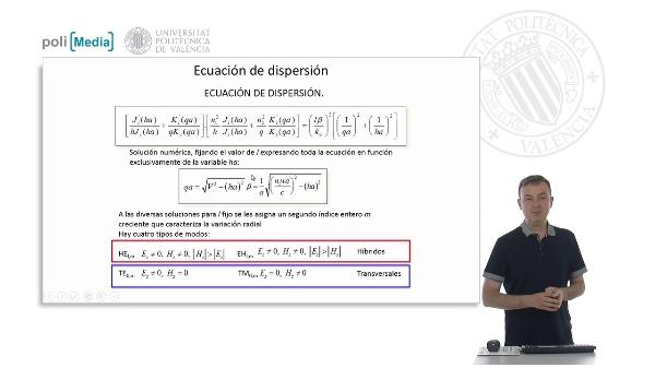 Soluciones a las ecuaciones de Maxwell