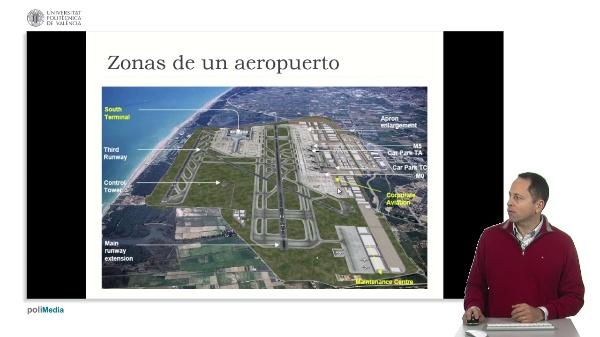 Aeropuerto, aerodoromo y sus definiciones VII
