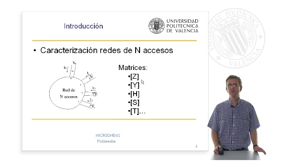 Microondas. Relaciones entre las matrices [Z], [Y] y [S]