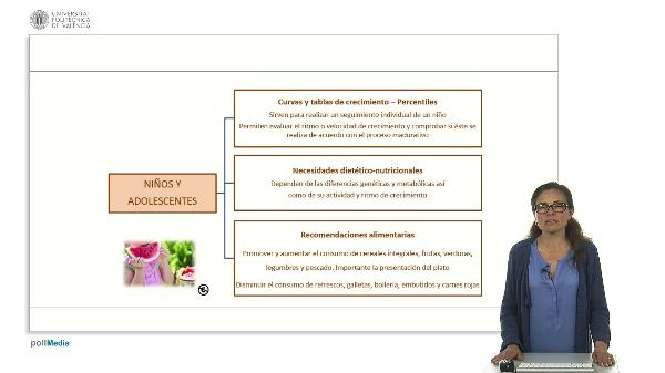 Educación alimentaria. Lección 1. Prevención y promoción de la salud en situaciones fisiológicas.