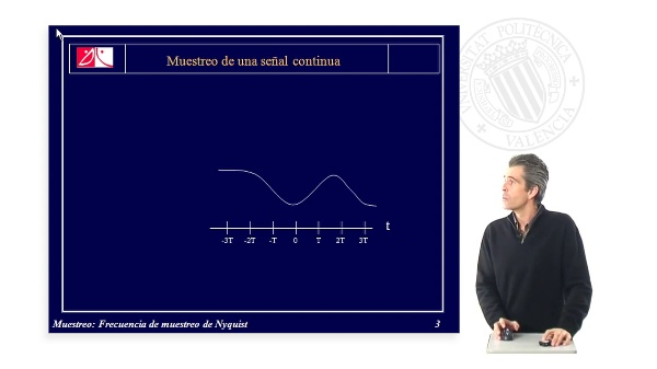 MUESTREO: FRECUENCIA DE MUESTREO DE NYQUIST