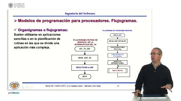 Consideraciones del hardware y software en sistemas embebidos. Parte 3