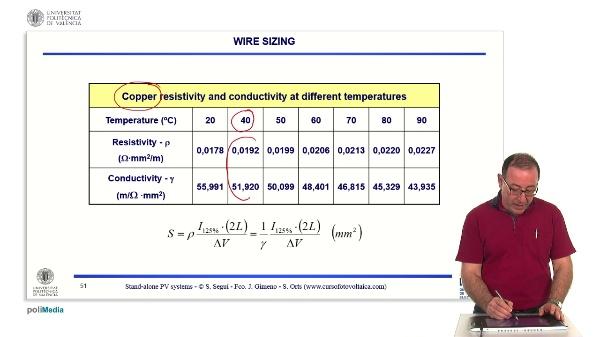 Rural electrification at 12V. Wiring