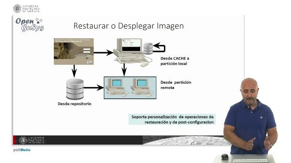Restaurar imagen en un equipo con OpenGnsys