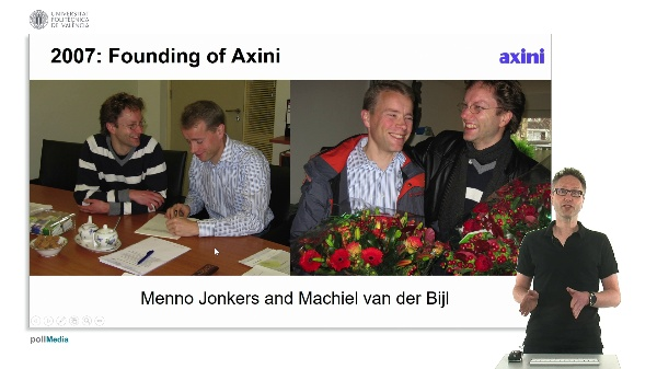 The history of Axini