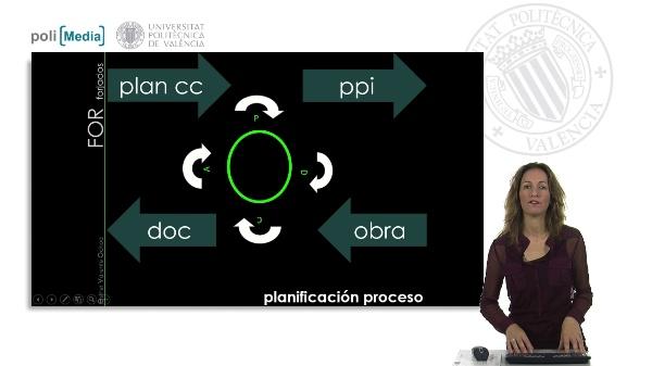 Control de Calidad en Ejecución: Estructura en fase de Forjados