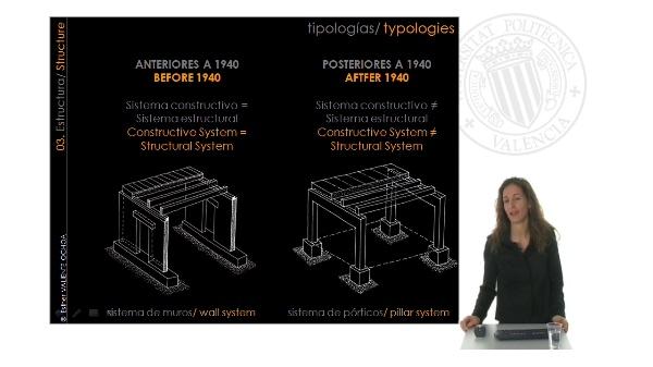 Estructura: tipologías