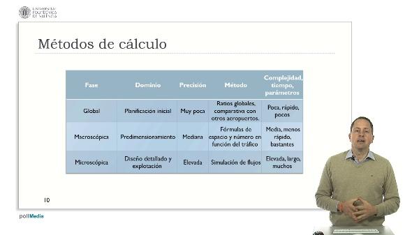 Tema 20-3. Terminales diseño preliminar. Métodos de cálculo