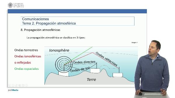 Propagación atmosférica. Mecanismos de propagación