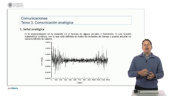 Introducción a las radiocomunicaciones. Señal analógica, dominio de la frecuencia, ancho de banda, señales banda base
