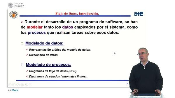 Curso de ingeniería del software para sistemas embebidos. Modulo 6 parte 3. Diagramas de flujo y Representación.