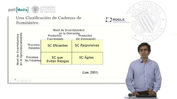 Clasificación Cadenas de Suministro