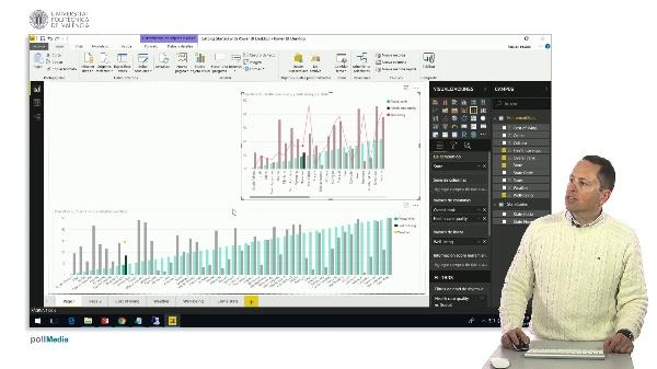 MOOC Power BI. Ejemplo inicial 3. Comentario de gráficos adicionales